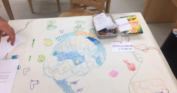 The image shows a large map of a colony designed by students drawn in crayon